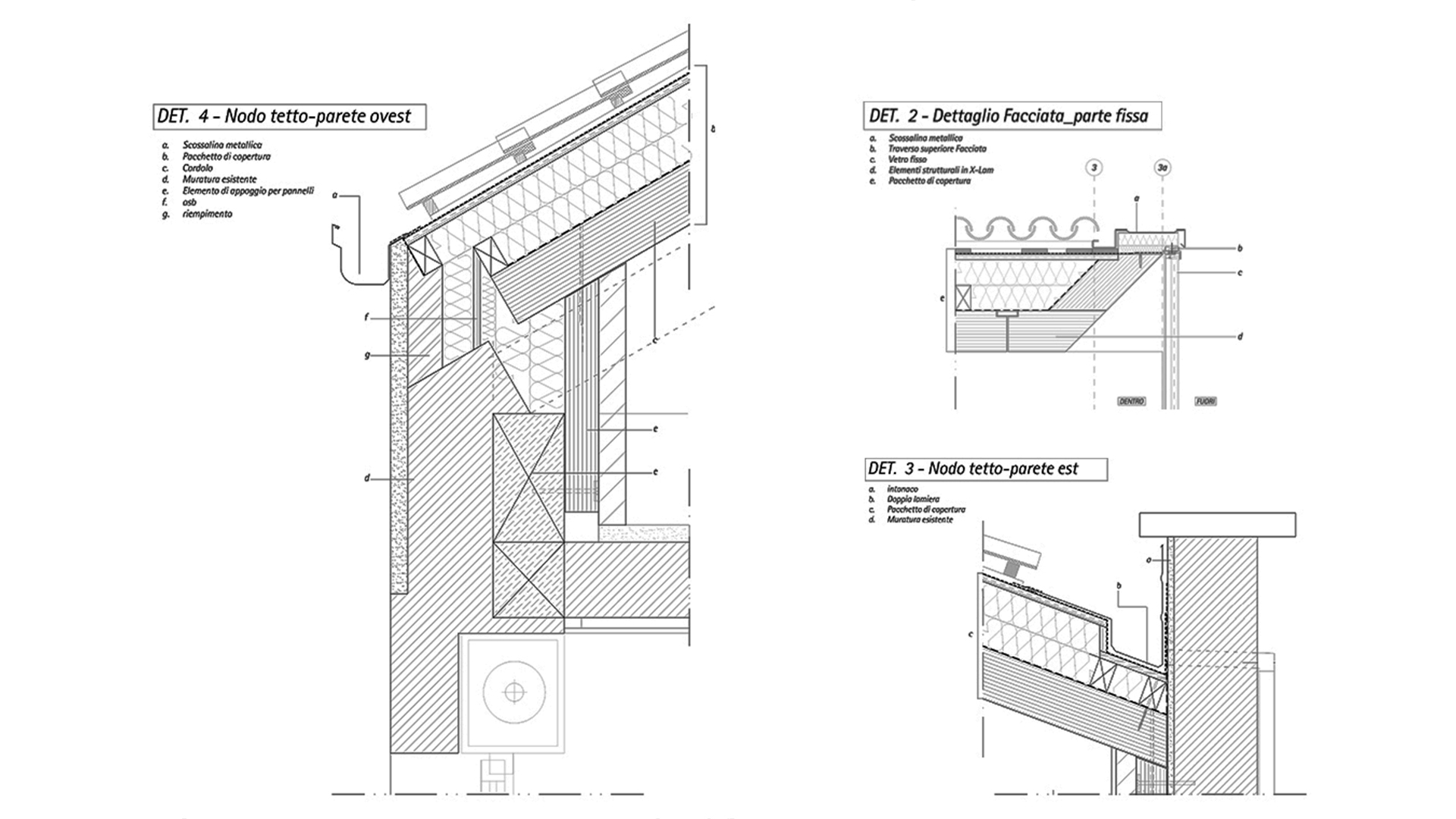 ATTIC RENOVATION FOR PRIVATE HOUSE